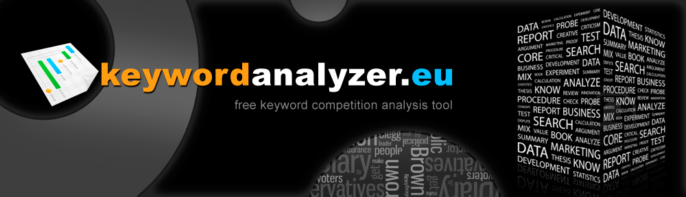 Keyword Analyzer from keywordanalyzer.eu